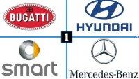 Тайният смисъл на автомобилните емблеми