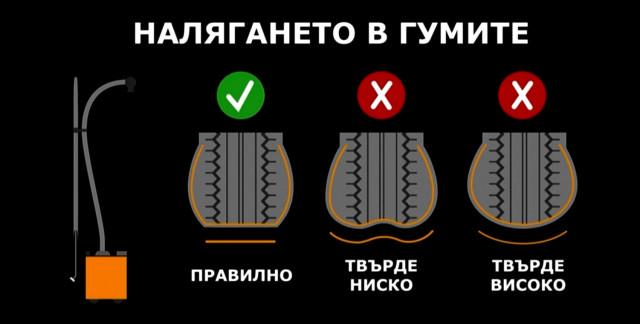 налягане гуми, визия нула, графика, Continental